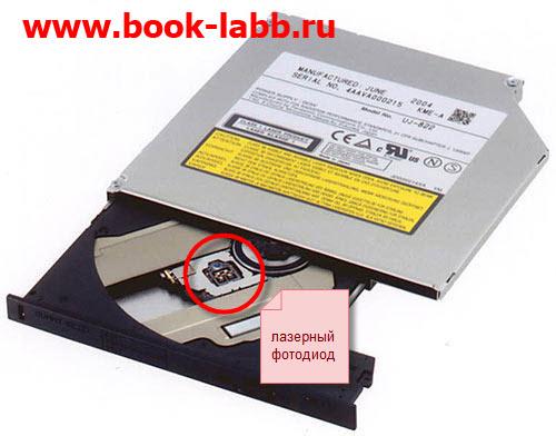 dvd-rw для ноутбука купить в спб