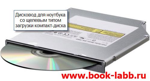 dvdrw купить в петербурге со щелевой загрузкой диска